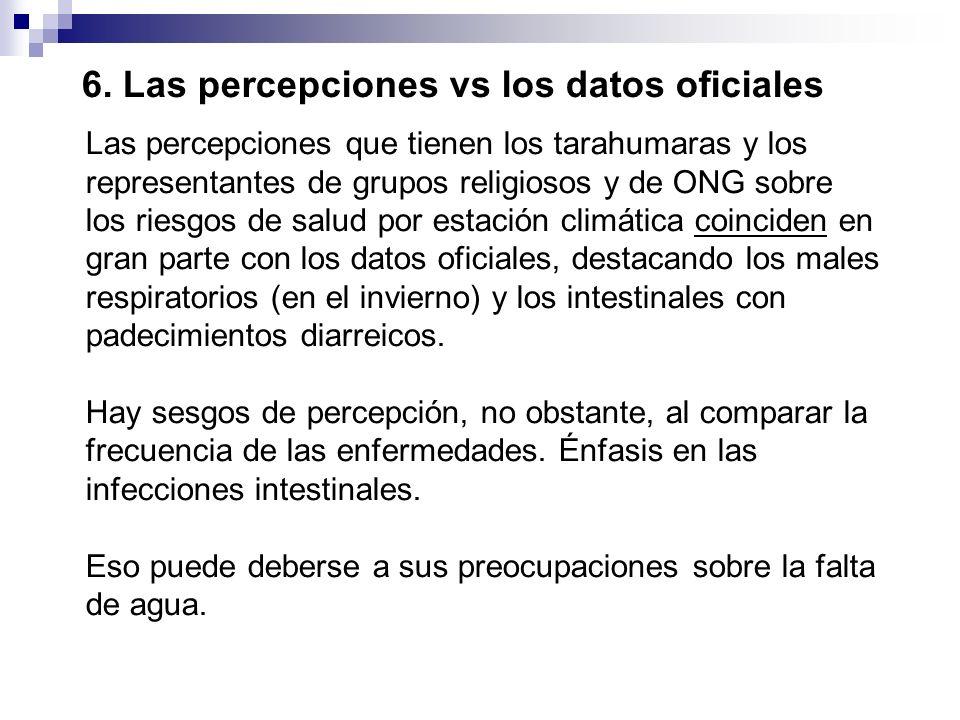 6. Las percepciones vs los datos oficiales