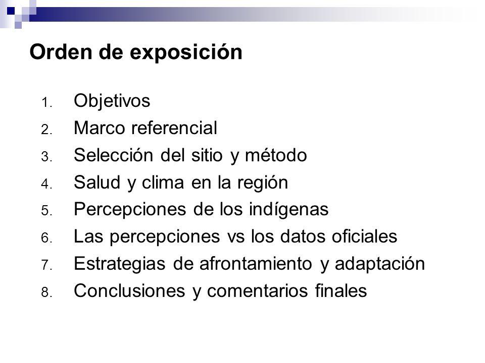 Orden de exposición Objetivos Marco referencial