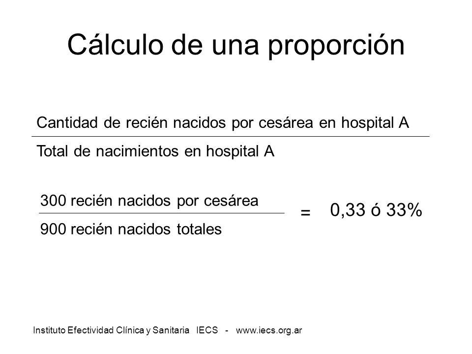 Cálculo de una proporción