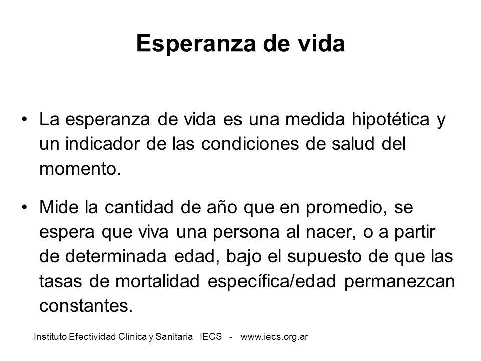 Instituto Efectividad Clínica y Sanitaria IECS - www.iecs.org.ar