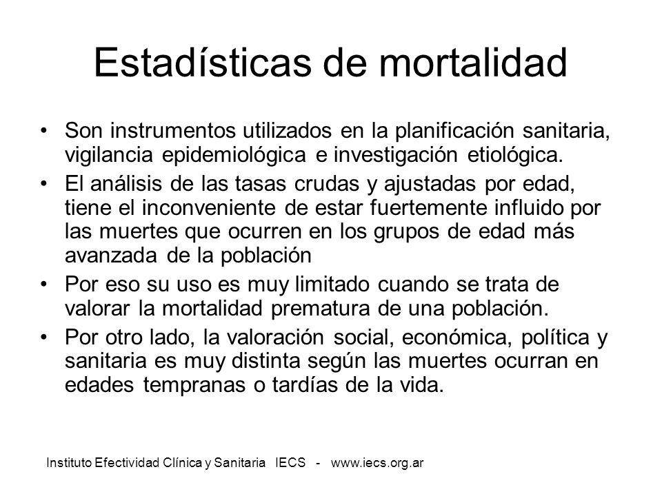 Estadísticas de mortalidad