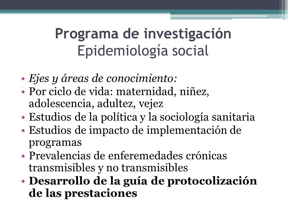 Programa de investigación Epidemiología social