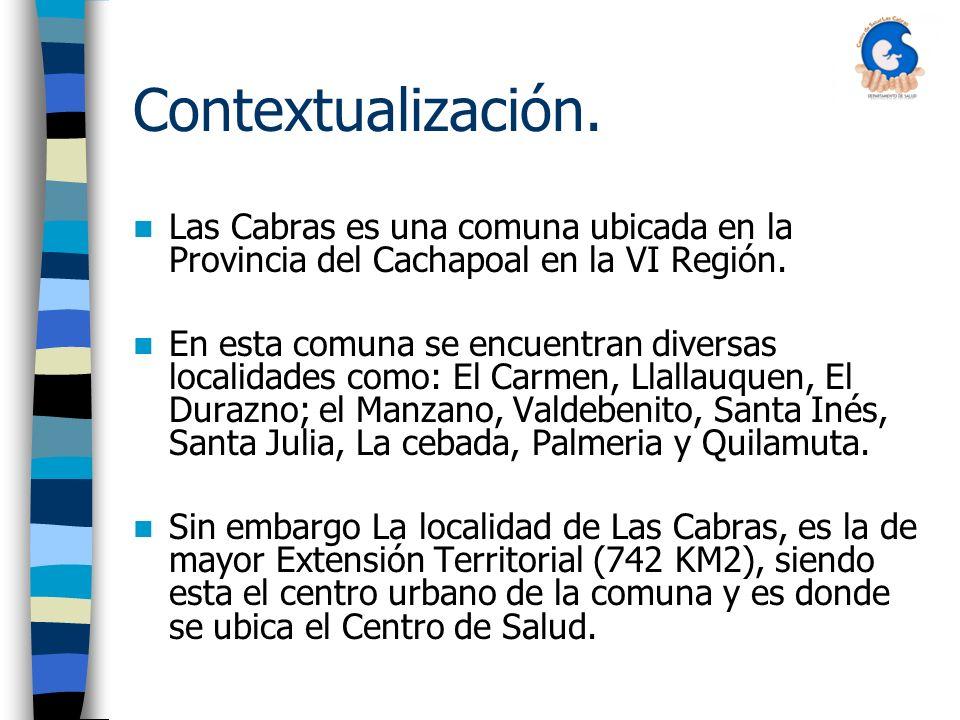 Contextualización. Las Cabras es una comuna ubicada en la Provincia del Cachapoal en la VI Región.