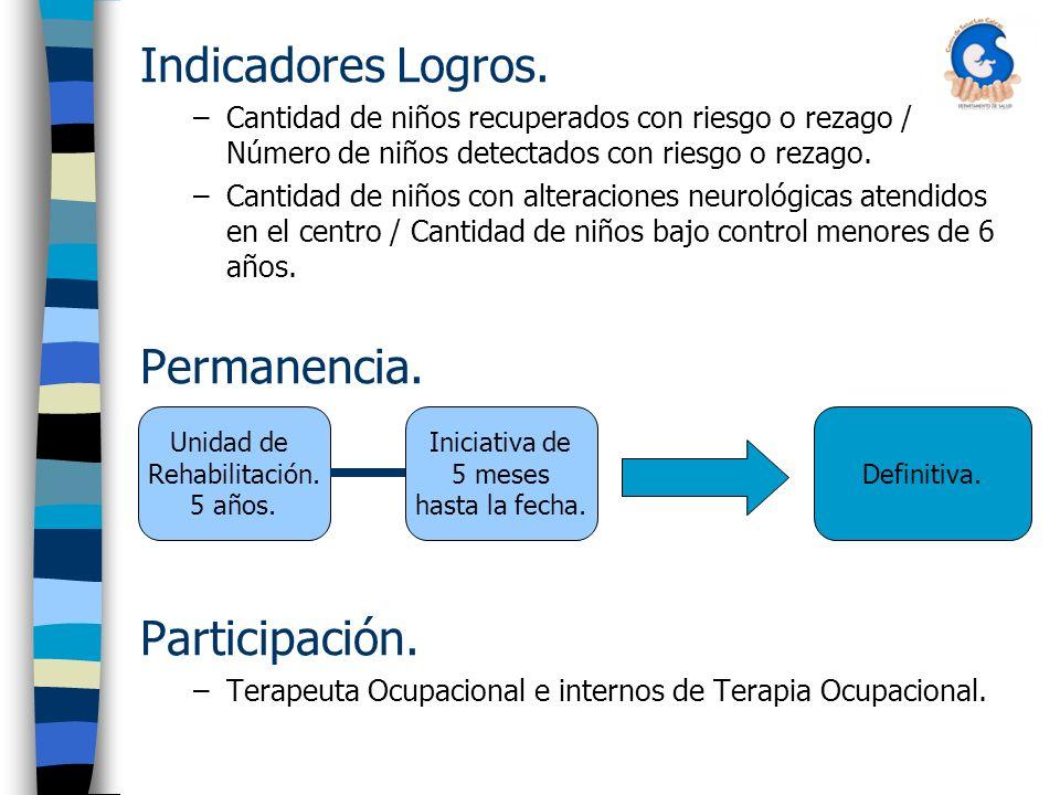 Indicadores Logros. Permanencia. Participación.