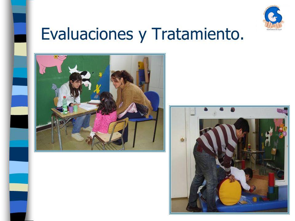 Evaluaciones y Tratamiento.