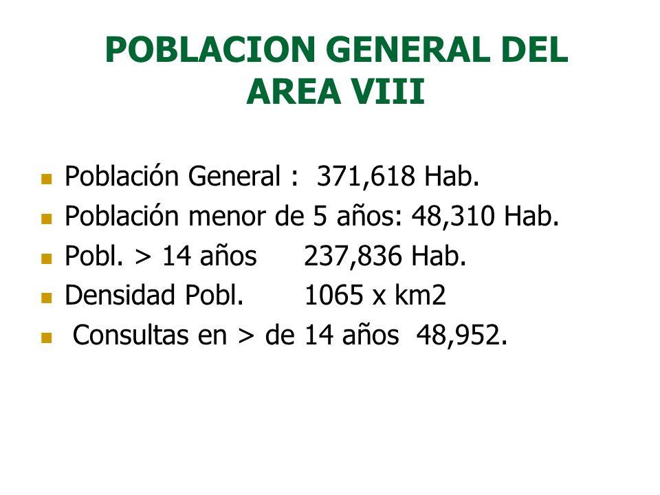 POBLACION GENERAL DEL AREA VIII