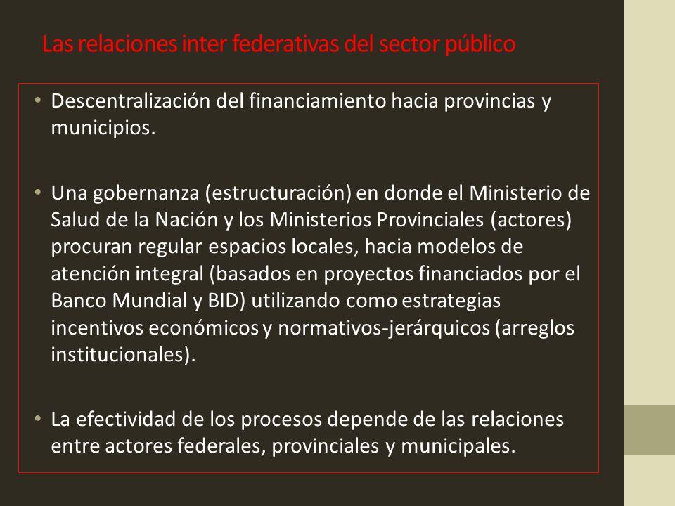 Las relaciones inter federativas del sector público