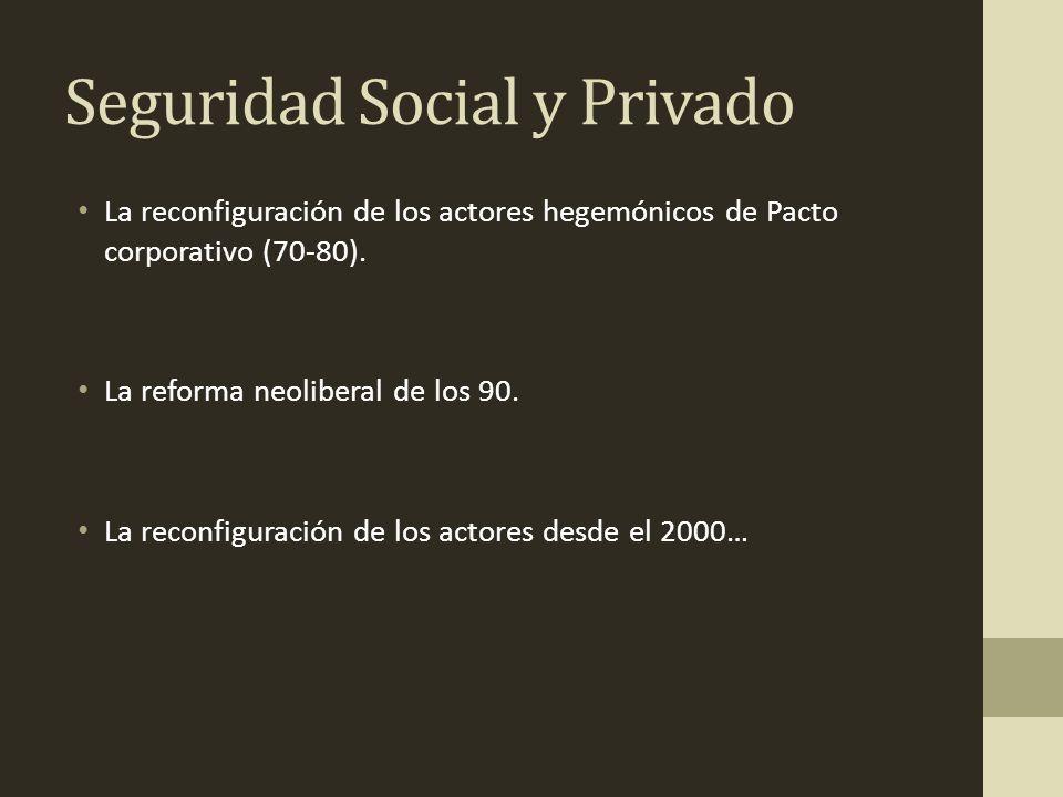 Seguridad Social y Privado