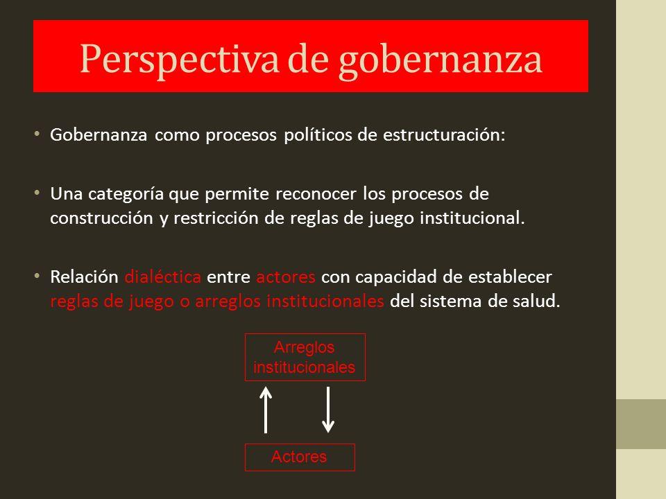 Perspectiva de gobernanza