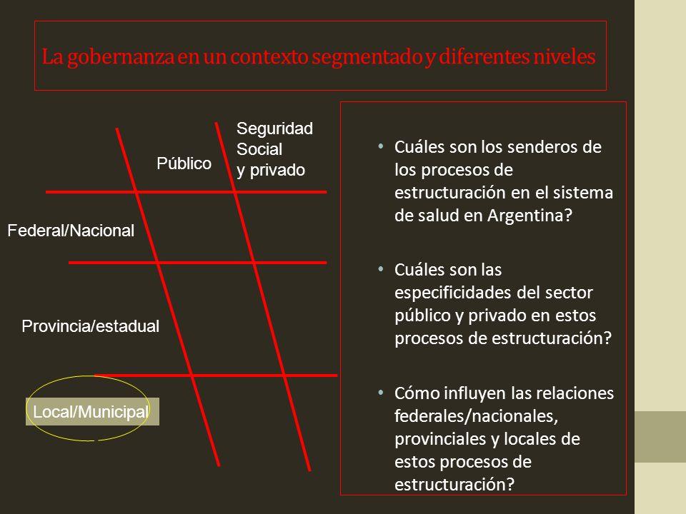 La gobernanza en un contexto segmentado y diferentes niveles