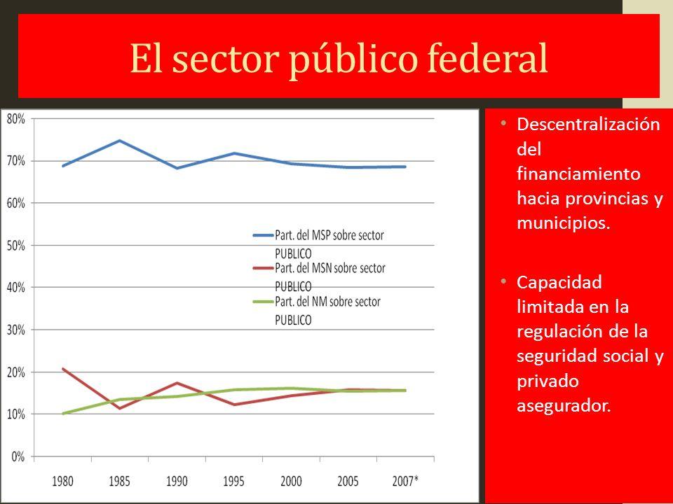 El sector público federal