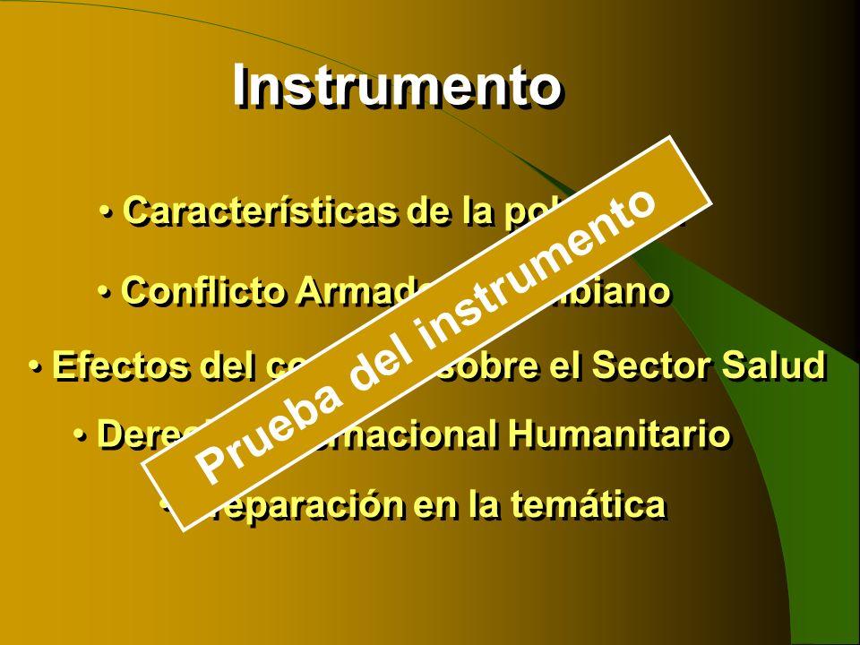 Instrumento Prueba del instrumento Características de la población