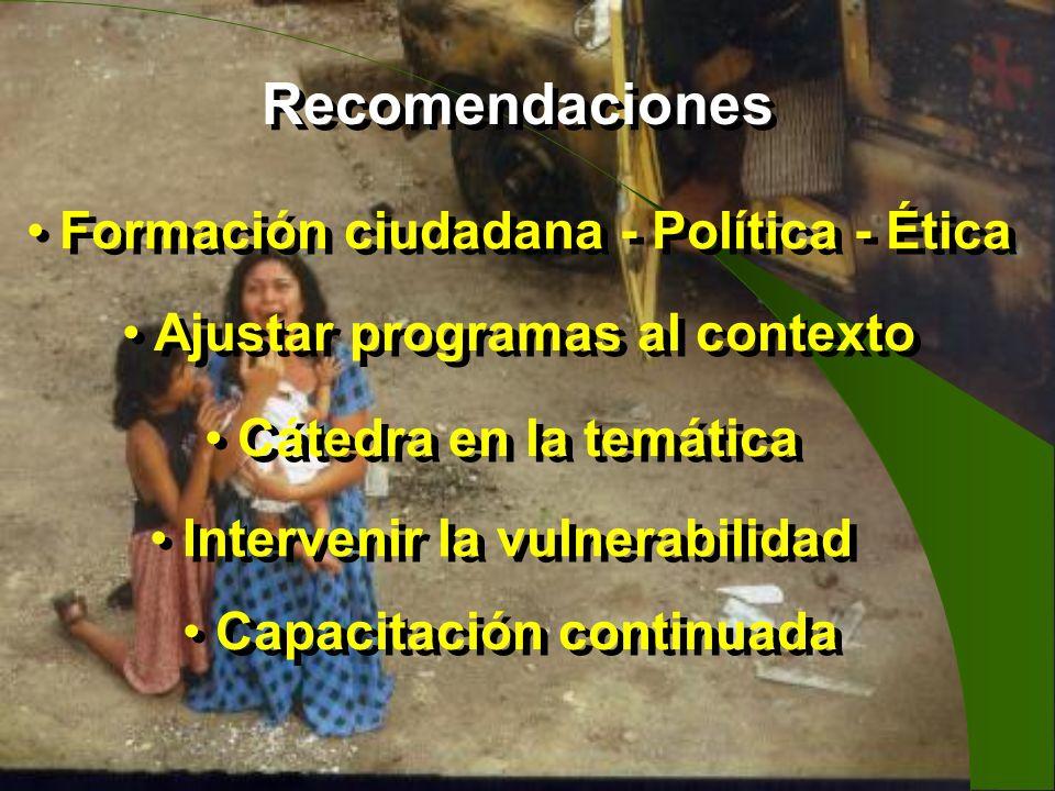 Recomendaciones Formación ciudadana - Política - Ética
