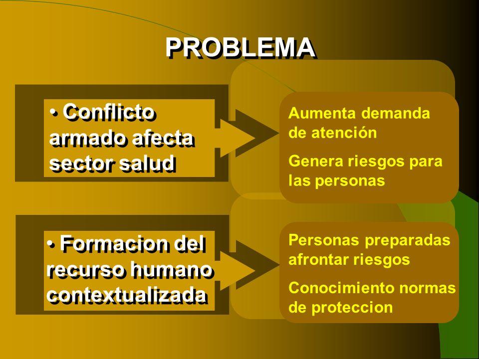 PROBLEMA Conflicto armado afecta sector salud
