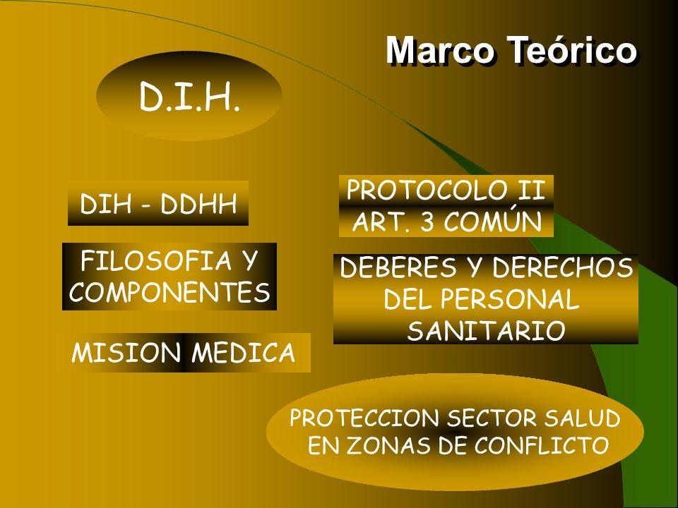 PROTECCION SECTOR SALUD
