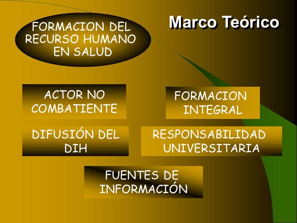 Marco Teórico FORMACION DEL RECURSO HUMANO EN SALUD ACTOR NO