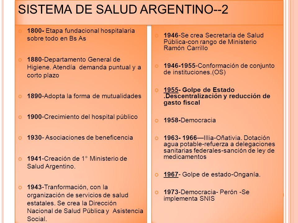 SISTEMA DE SALUD ARGENTINO--2