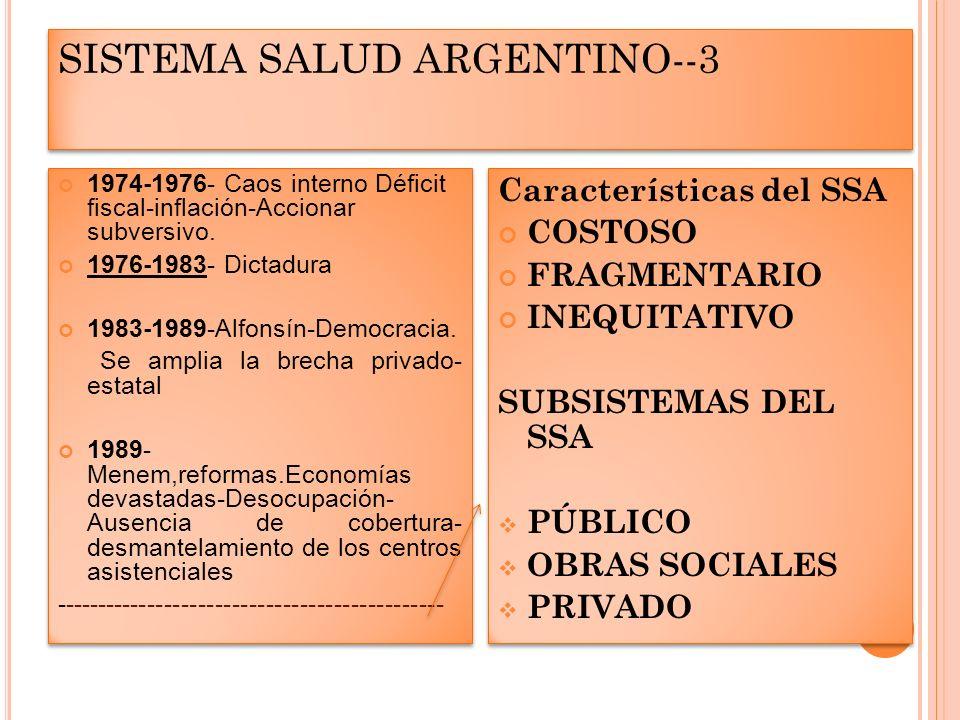 SISTEMA SALUD ARGENTINO--3
