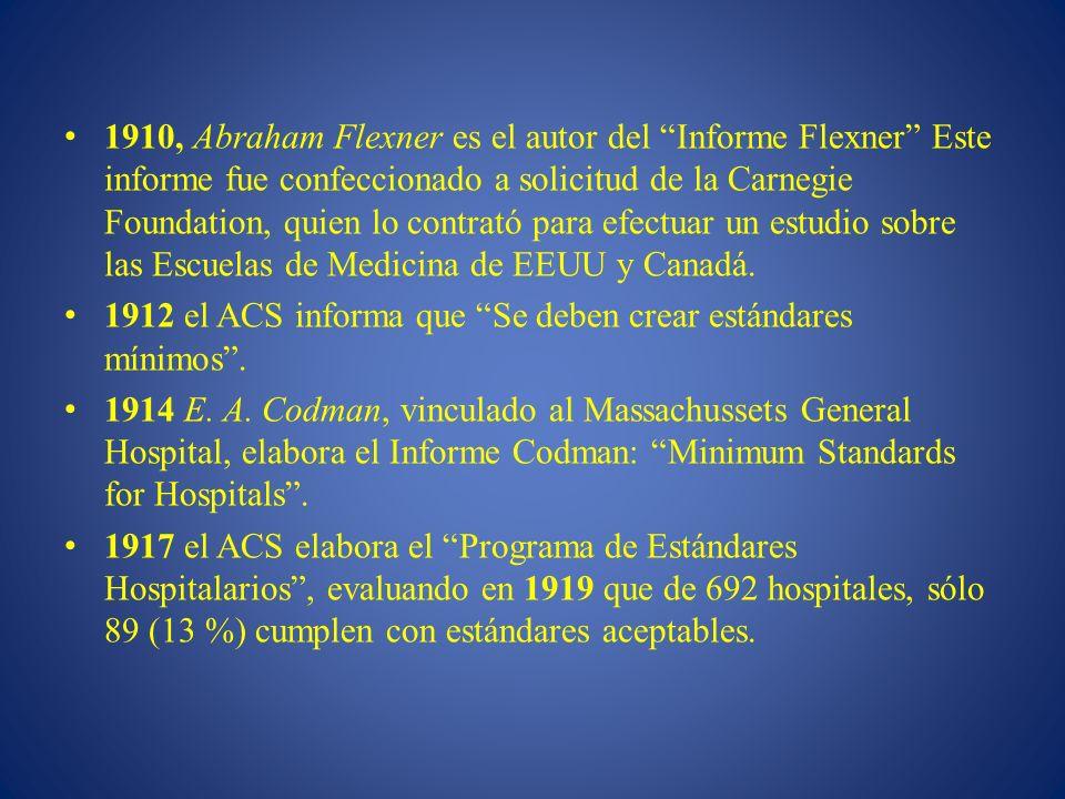 1910, Abraham Flexner es el autor del Informe Flexner Este informe fue confeccionado a solicitud de la Carnegie Foundation, quien lo contrató para efectuar un estudio sobre las Escuelas de Medicina de EEUU y Canadá.