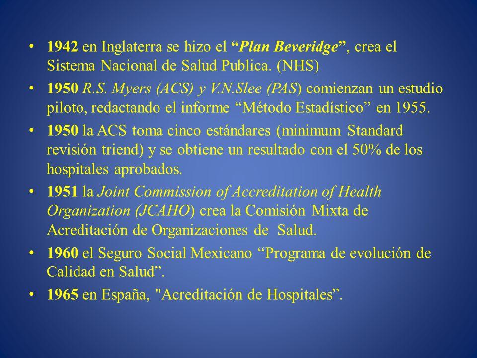 1942 en Inglaterra se hizo el Plan Beveridge , crea el Sistema Nacional de Salud Publica. (NHS)
