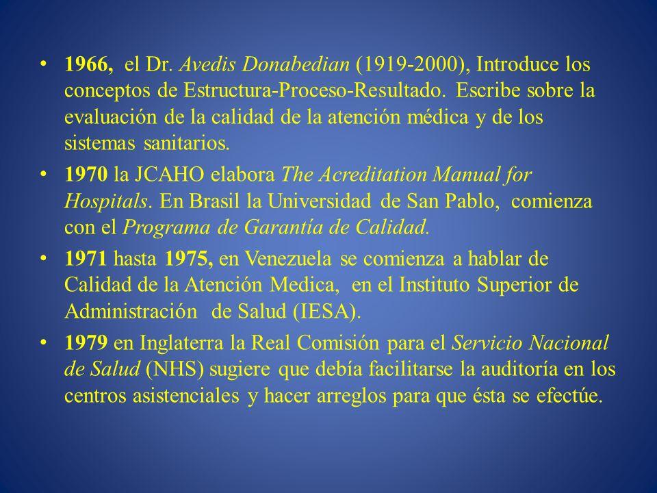 1966, el Dr. Avedis Donabedian (1919-2000), Introduce los conceptos de Estructura-Proceso-Resultado. Escribe sobre la evaluación de la calidad de la atención médica y de los sistemas sanitarios.