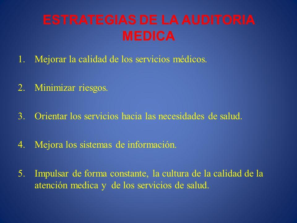 ESTRATEGIAS DE LA AUDITORIA MEDICA