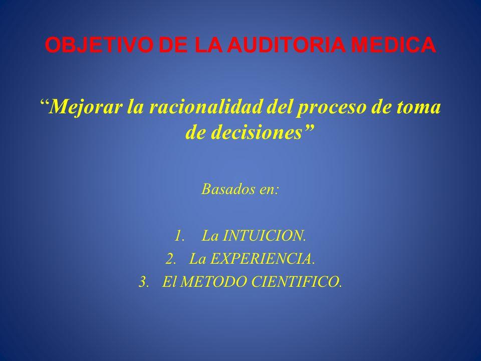 OBJETIVO DE LA AUDITORIA MEDICA
