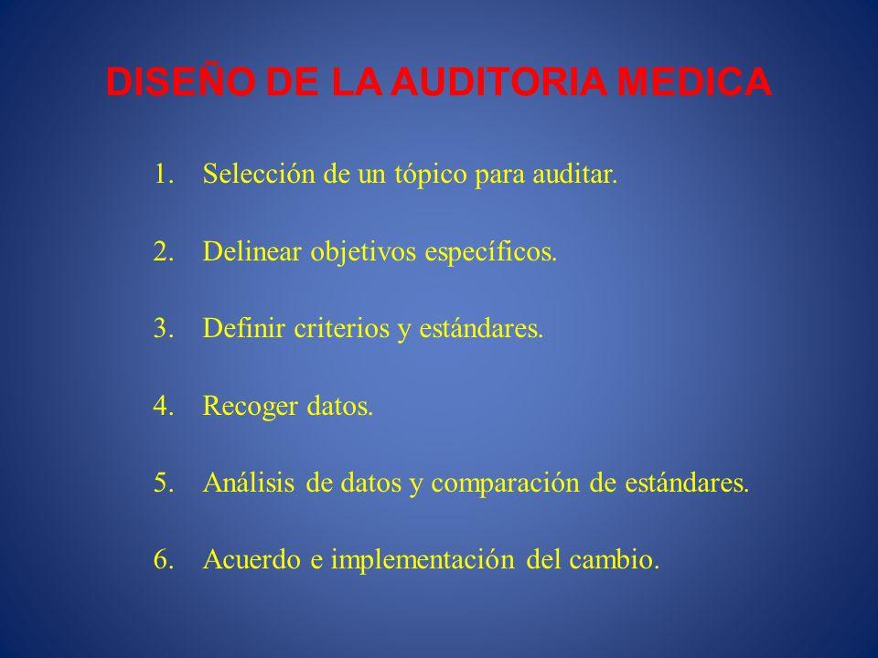 DISEÑO DE LA AUDITORIA MEDICA