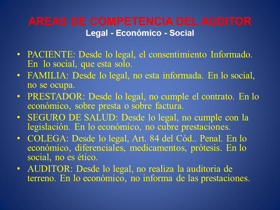 AREAS DE COMPETENCIA DEL AUDITOR Legal - Económico - Social