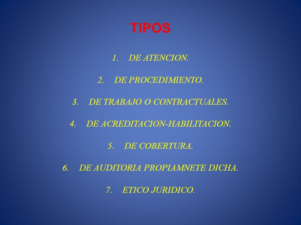 TIPOS DE ATENCION. DE PROCEDIMIENTO. DE TRABAJO O CONTRACTUALES.
