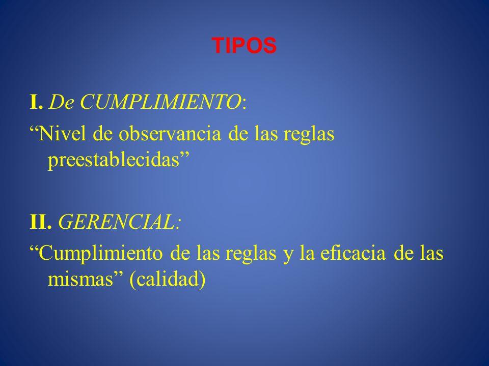 TIPOS I. De CUMPLIMIENTO: Nivel de observancia de las reglas preestablecidas II. GERENCIAL: