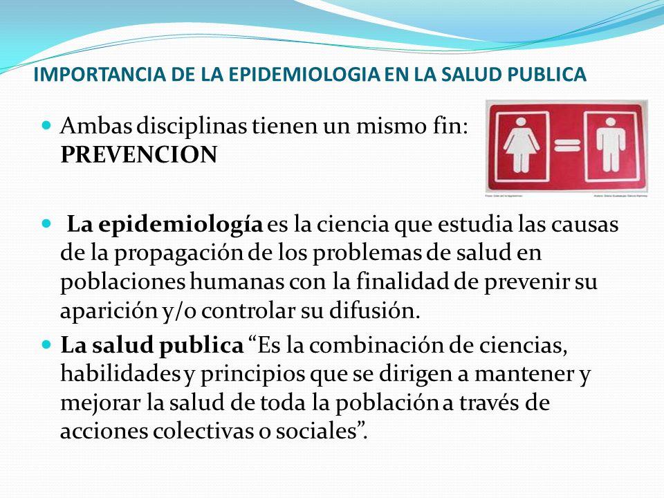 IMPORTANCIA DE LA EPIDEMIOLOGIA EN LA SALUD PUBLICA