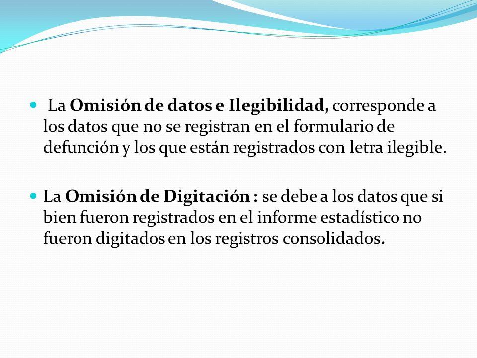 La Omisión de datos e Ilegibilidad, corresponde a los datos que no se registran en el formulario de defunción y los que están registrados con letra ilegible.