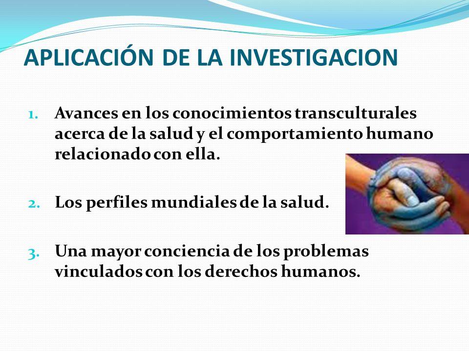 APLICACIÓN DE LA INVESTIGACION