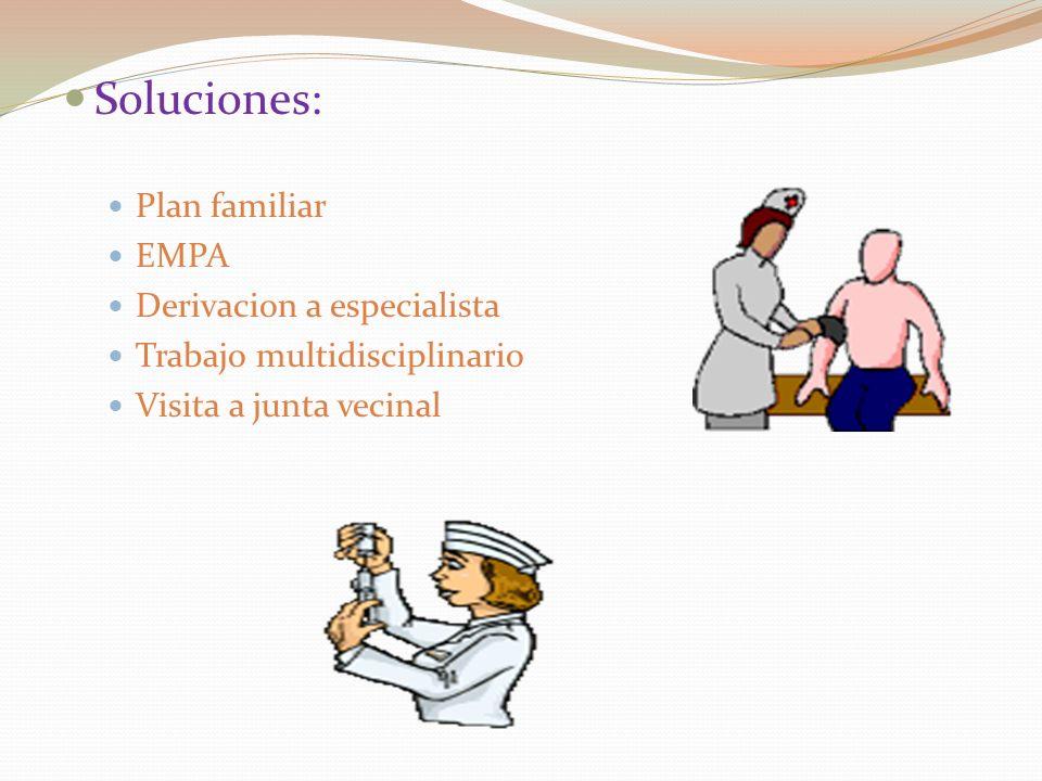 Soluciones: Plan familiar EMPA Derivacion a especialista