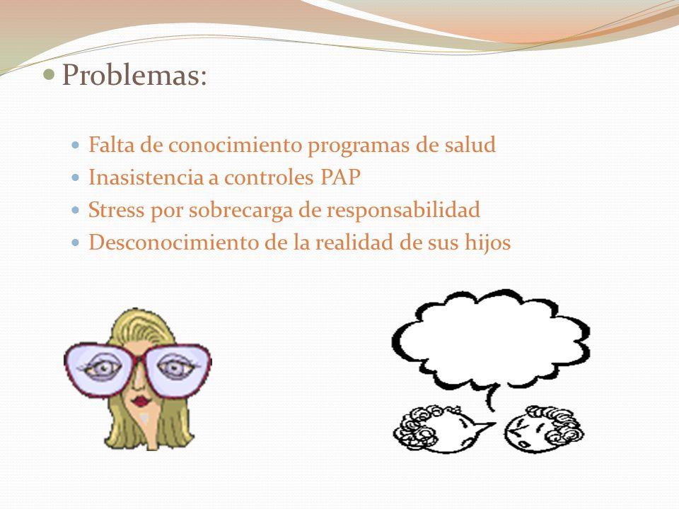 Problemas: Falta de conocimiento programas de salud