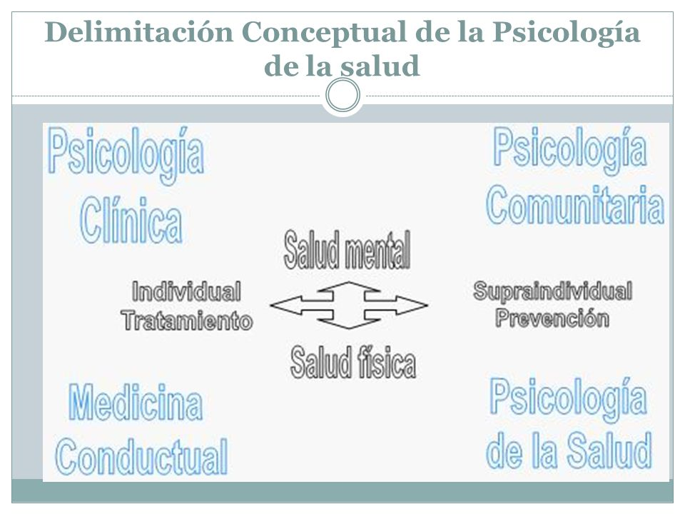 Delimitación Conceptual de la Psicología de la salud