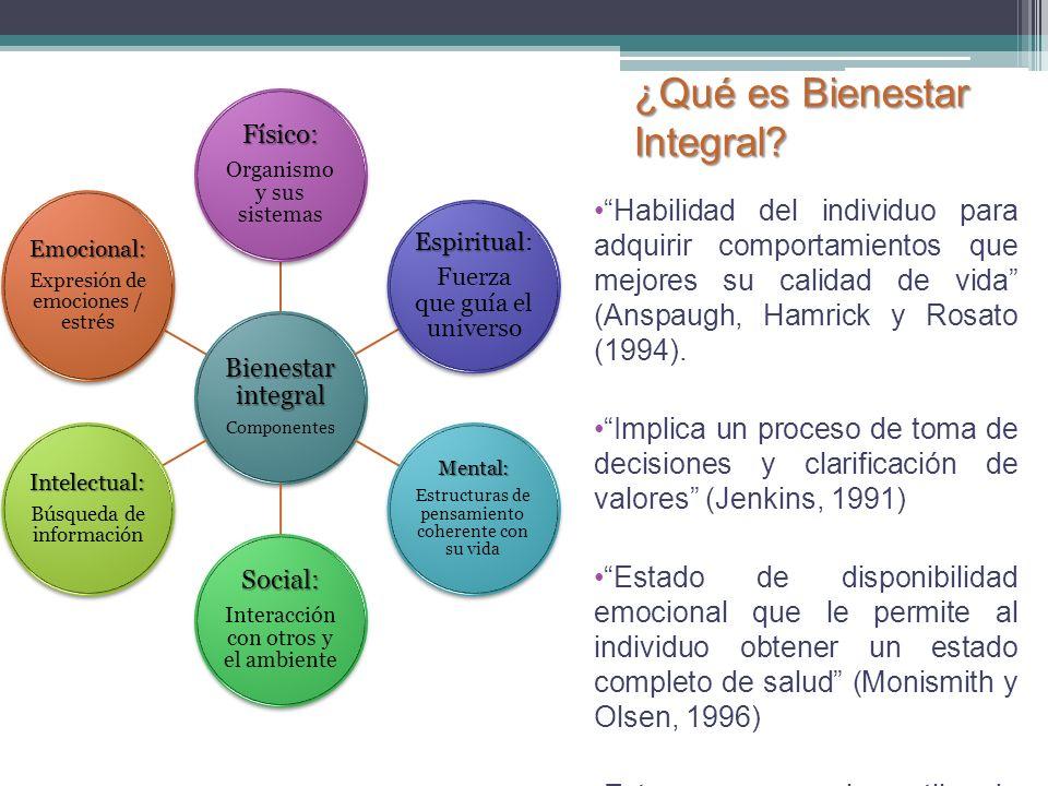 ¿Qué es Bienestar Integral