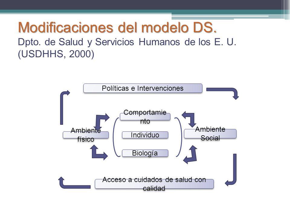 Modificaciones del modelo DS. Dpto