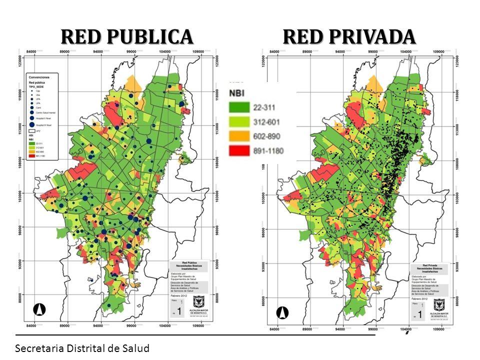 RED PUBLICA RED PRIVADA