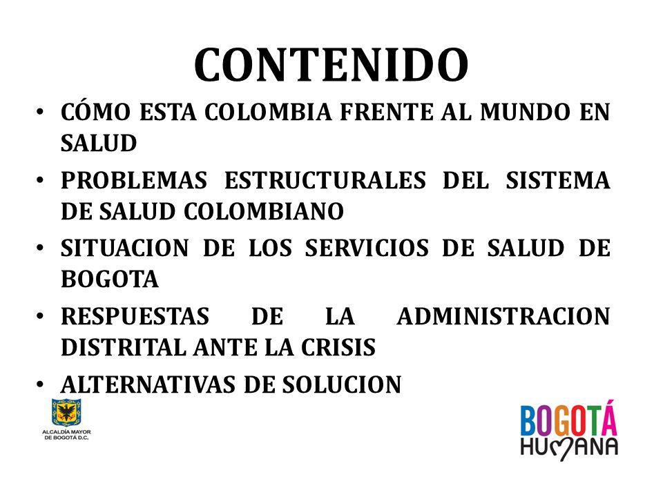 CONTENIDO CÓMO ESTA COLOMBIA FRENTE AL MUNDO EN SALUD