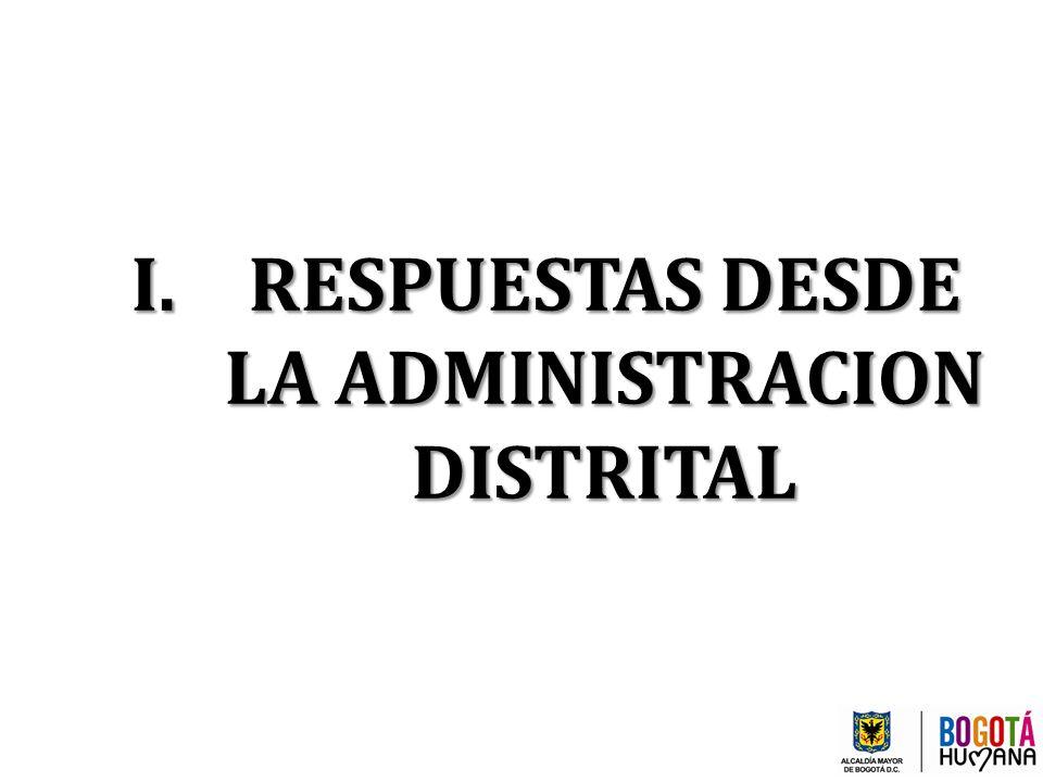 RESPUESTAS DESDE LA ADMINISTRACION DISTRITAL