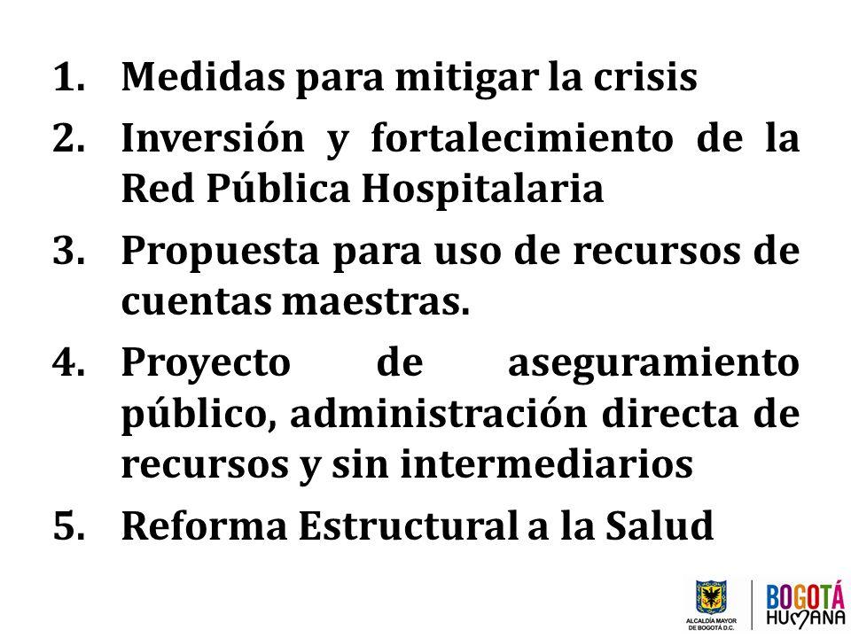 Medidas para mitigar la crisis