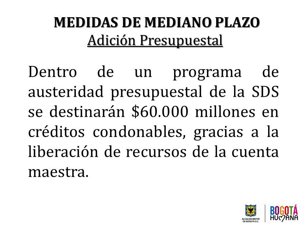 MEDIDAS DE MEDIANO PLAZO