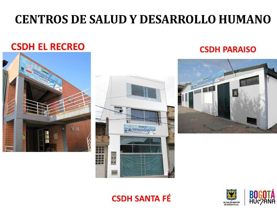 CENTROS DE SALUD Y DESARROLLO HUMANO