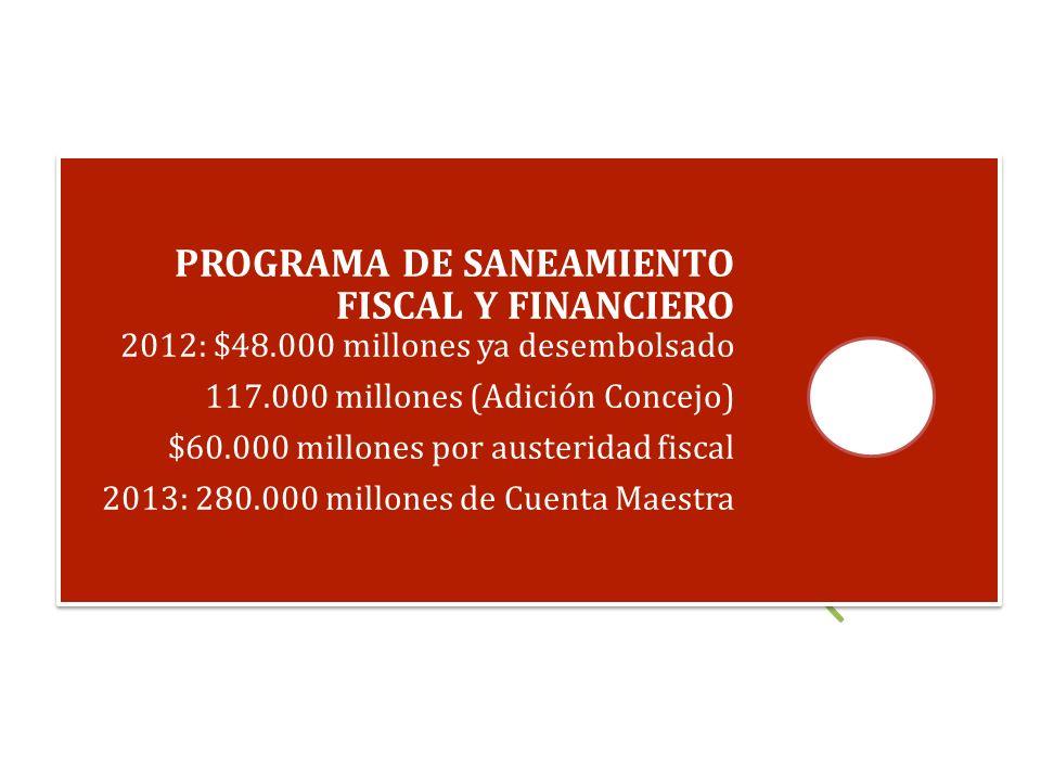 PROGRAMA DE SANEAMIENTO FISCAL Y FINANCIERO 2012: $48