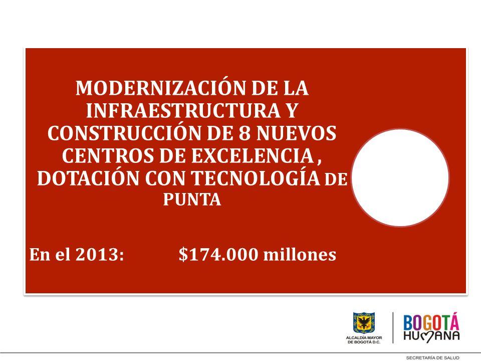 MODERNIZACIÓN DE LA INFRAESTRUCTURA Y CONSTRUCCIÓN DE 8 NUEVOS CENTROS DE EXCELENCIA , DOTACIÓN CON TECNOLOGÍA DE PUNTA