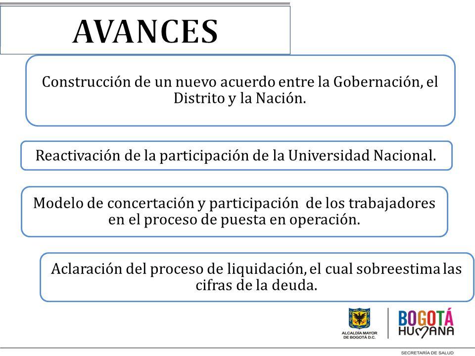 Reactivación de la participación de la Universidad Nacional.