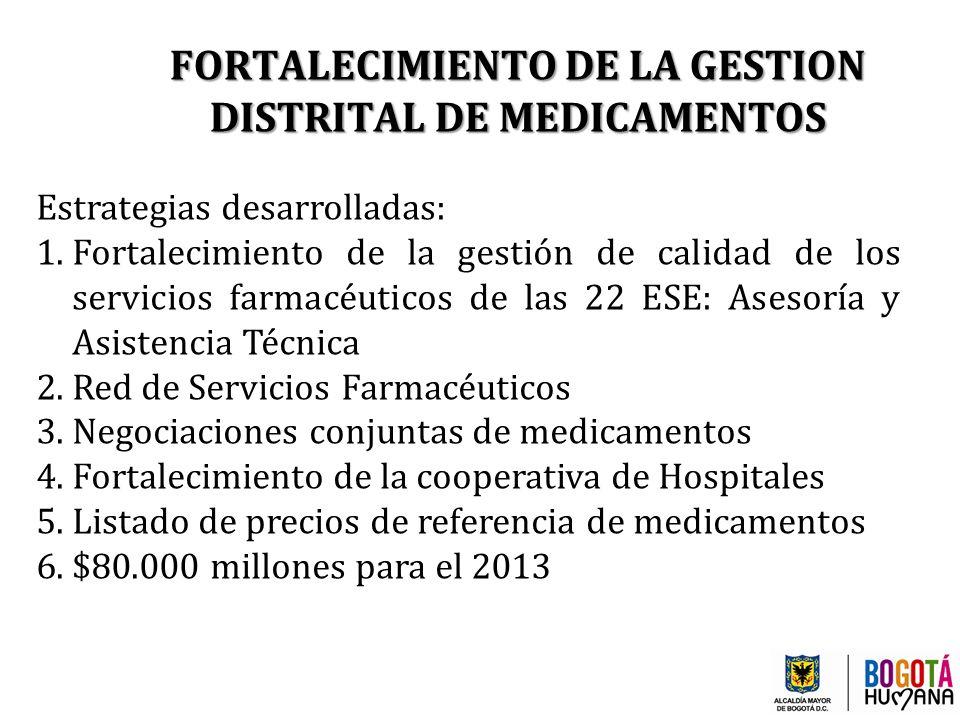 FORTALECIMIENTO DE LA GESTION DISTRITAL DE MEDICAMENTOS