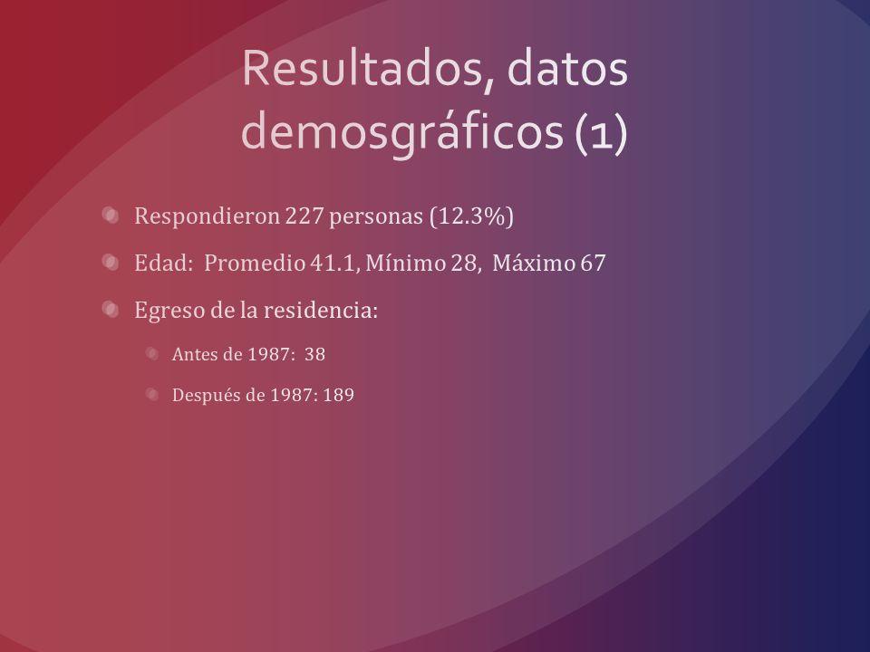 Resultados, datos demosgráficos (1)
